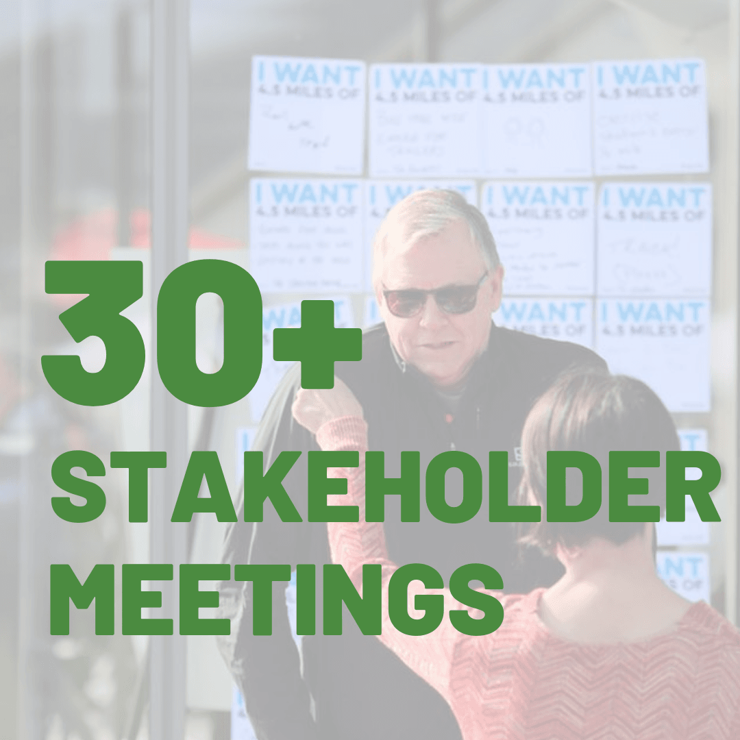 30+ stakeholder meetings