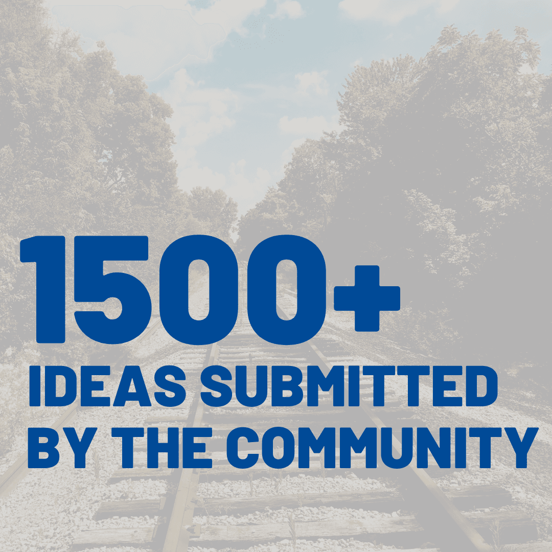 1500+ ideas submitted by the community